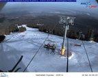 Bulgaria webcams